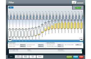 Автоматизація лінії розливу та пакування (PLMS)