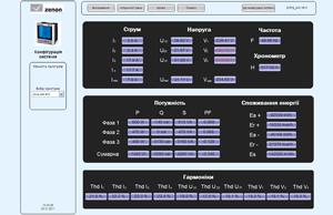 Приклад реалізації автоматизованої системи контролю та комерційного обліку електроенергії (АСКОЕ)