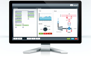 SCADA zenon нарощує глобальну присутність в пристроях нижнього рівня