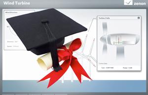 Пройшли навчальні курси по HMI/SCADA системі zenon