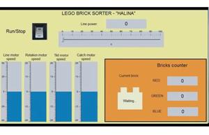 Приклади реалізації демонстраційних SCADA-проектів з використанням zenon Logic
