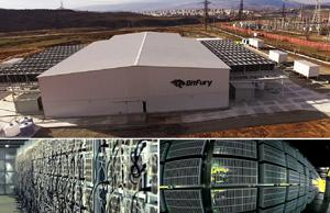 Диспетчерське керування на базі SCADA zenon найбільшим у світі дата-центром у Грузії